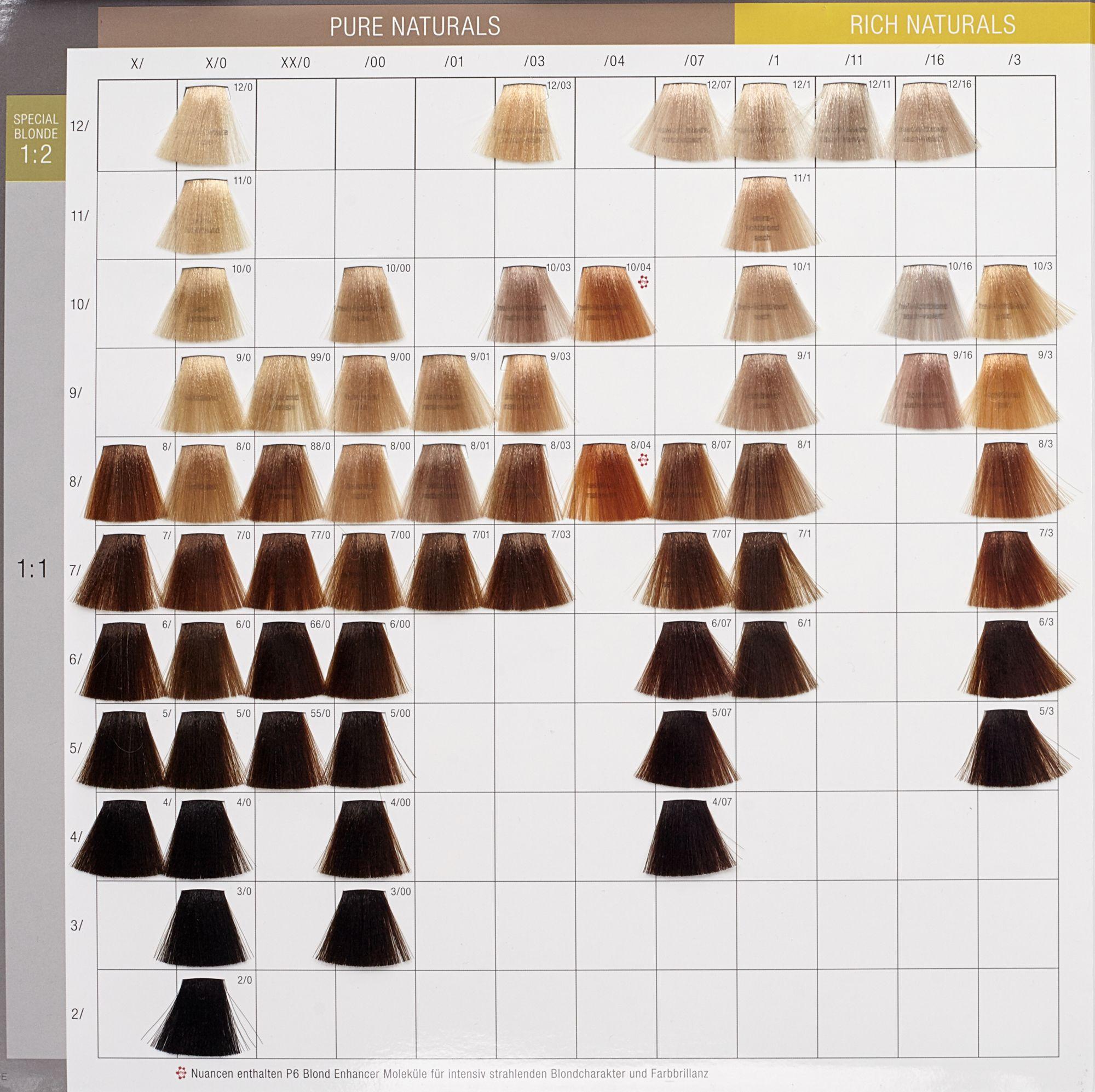 Профессиональная краска для волос велла палитра цветов
